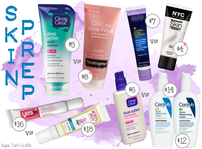 My favorite affordable skin care products. (reviews)