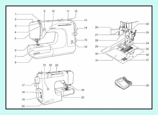 Sewing Machine Manual Diagrams