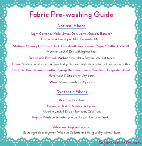 Fabric washing guide - printable