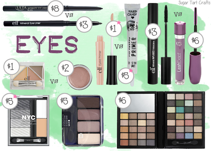 My favorite affordable eye makeup